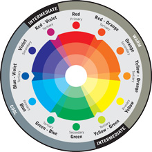 Color Basics color 101: color basics